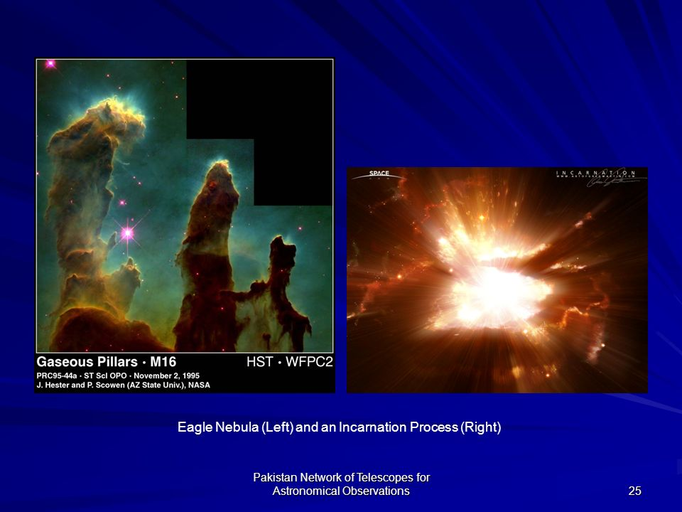 Pakistan Network of Telescopes for Astronomical Observations 25 Eagle Nebula (Left) and an Incarnation Process (Right)