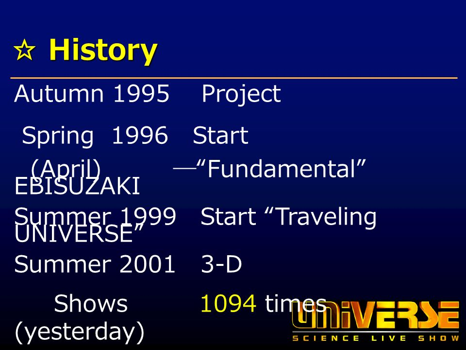 History History Autumn 1995 Project Spring 1996 Start (April) Fundamental EBISUZAKI Summer 1999 Start Traveling UNIVERSE Summer D Shows 1094 times (yesterday) Audiences people