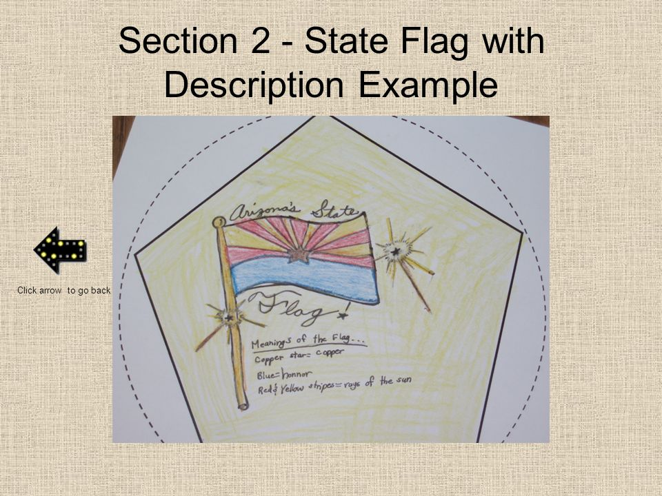 Section 2 - State Flag with Description Example Click arrow to go back