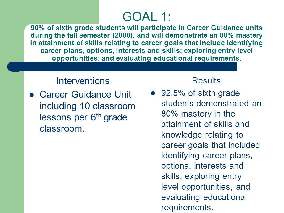 GOAL 1: 90% of sixth grade students will participate in Career Guidance units during the fall semester (2008), and will demonstrate an 80% mastery in attainment of skills relating to career goals that include identifying career plans, options, interests and skills; exploring entry level opportunities; and evaluating educational requirements.