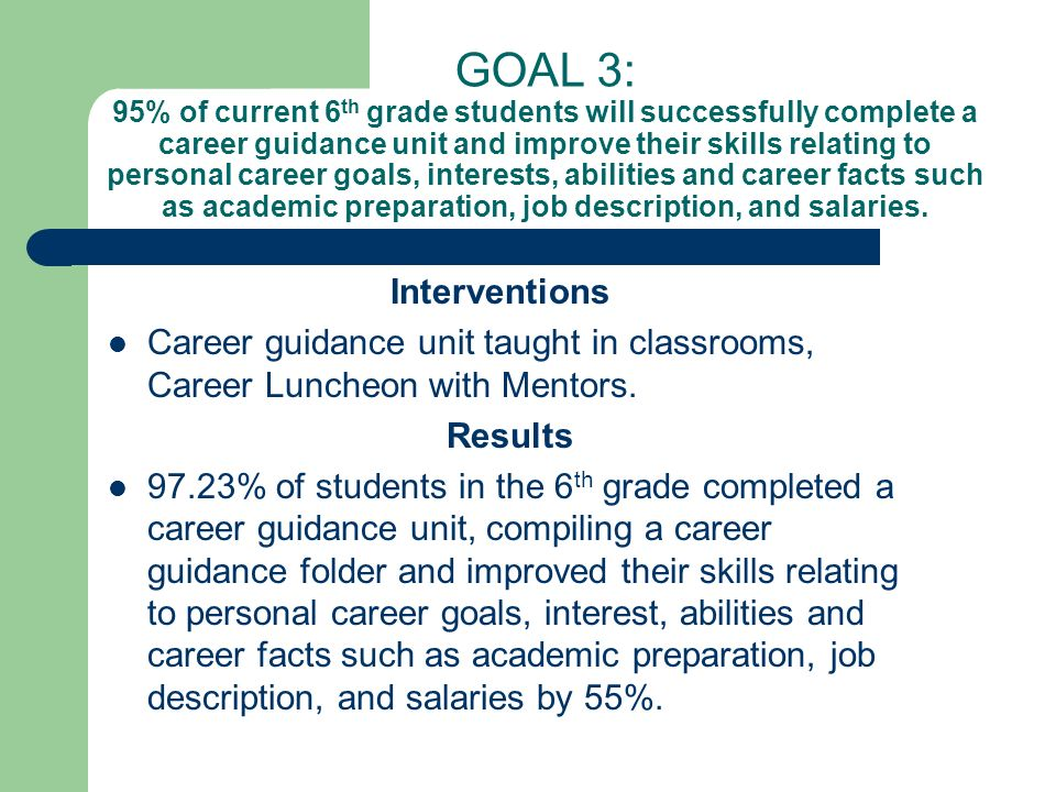 GOAL 3: 95% of current 6 th grade students will successfully complete a career guidance unit and improve their skills relating to personal career goals, interests, abilities and career facts such as academic preparation, job description, and salaries.
