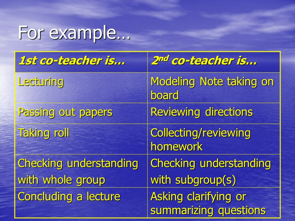 For example… 1st co-teacher is… 2 nd co-teacher is… Lecturing Modeling Note taking on board Passing out papers Reviewing directions Taking roll Collecting/reviewing homework Checking understanding with whole group Checking understanding with subgroup(s) Concluding a lecture Asking clarifying or summarizing questions