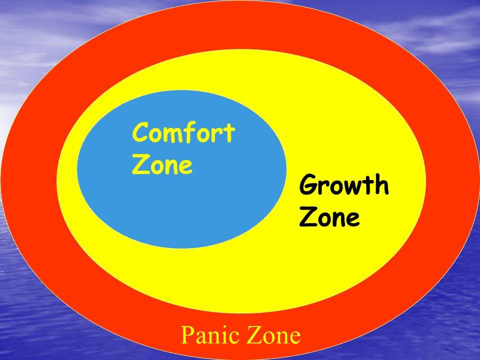 Comfort Zone Growth Zone Panic Zone