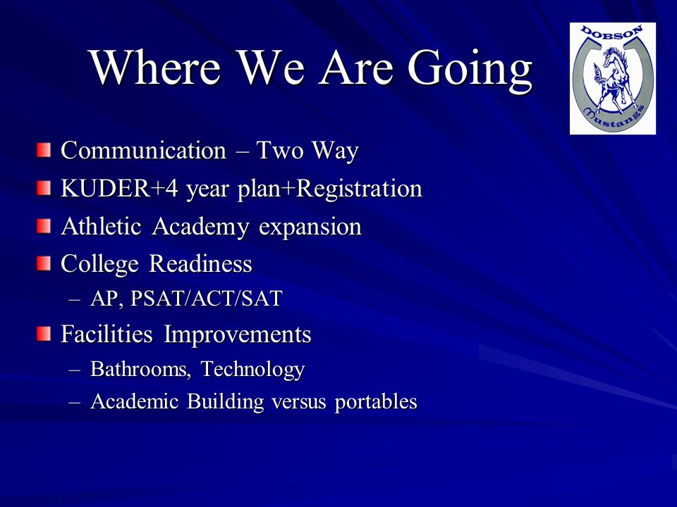 Where We Are Going Communication – Two Way KUDER+4 year plan+Registration Athletic Academy expansion College Readiness –AP, PSAT/ACT/SAT Facilities Improvements –Bathrooms, Technology –Academic Building versus portables