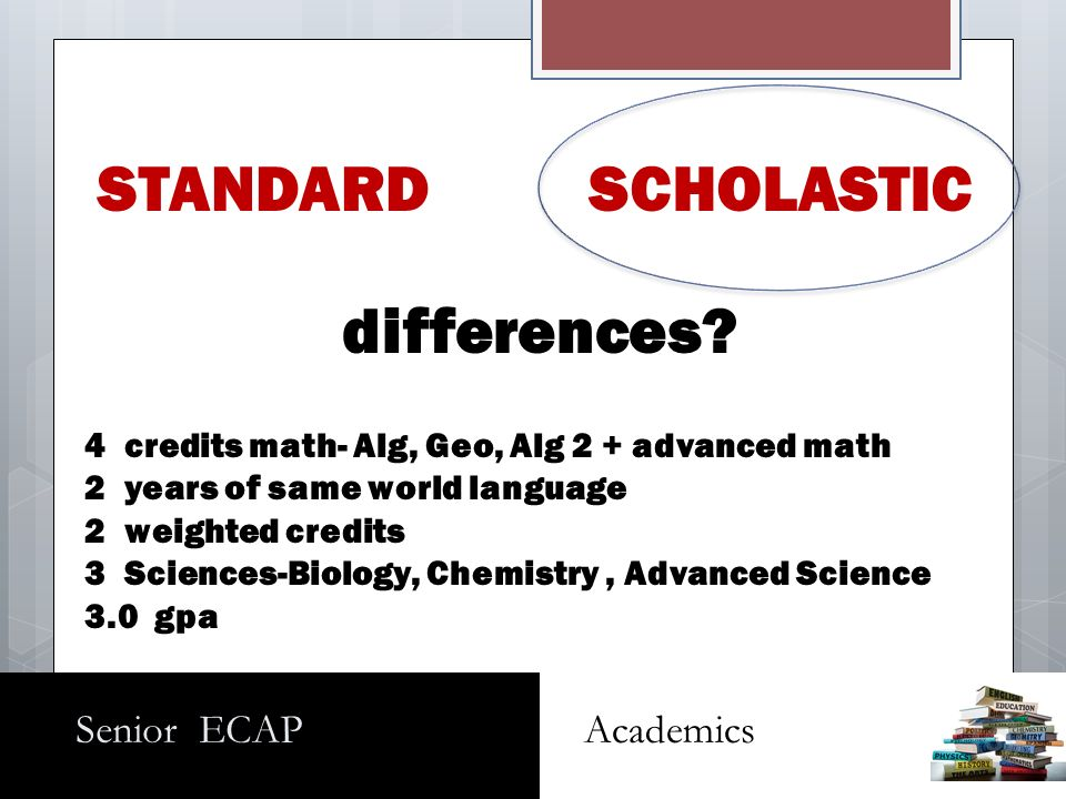 Senior ECAP Academics STANDARDSCHOLASTIC differences? 4 credits math- Alg, Geo, Alg 2 + advanced math 2 years of same world language 2 weighted credit