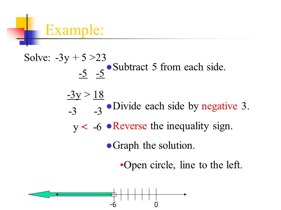 Example: Solve: -3y + 5 >23 -5 -5 -3y > 18 -3 -3 y < -6 Subtract 5 from each side.
