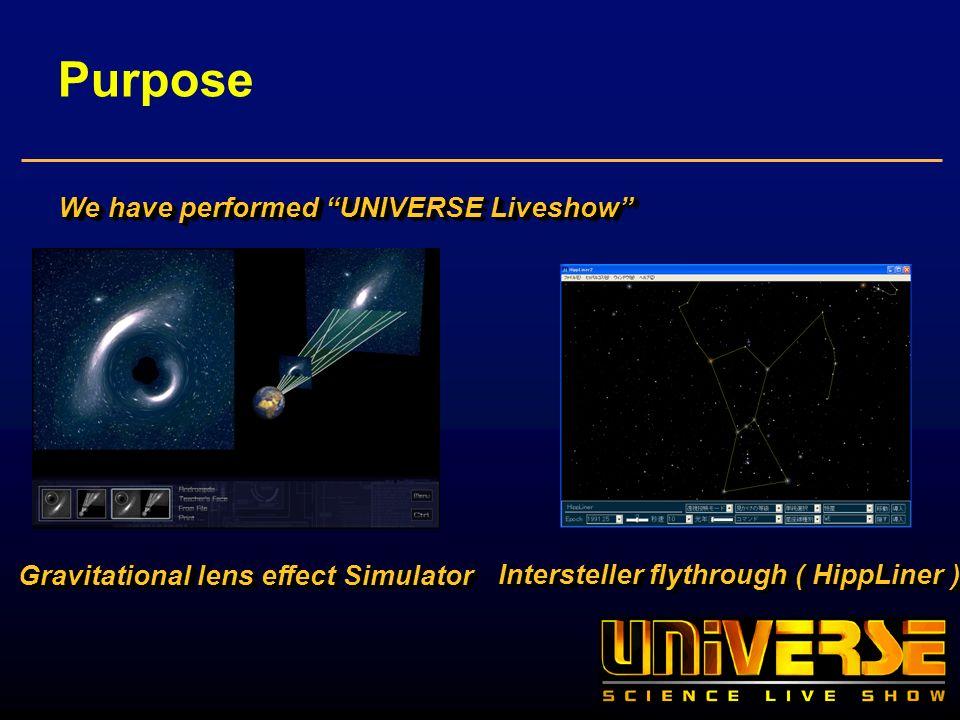 Purpose We have performed UNIVERSE Liveshow Gravitational lens effect Simulator Intersteller flythrough ( HippLiner )