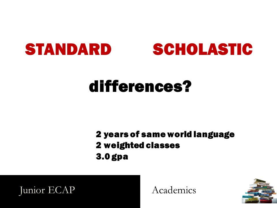 Junior ECAP Academics STANDARDSCHOLASTIC differences.