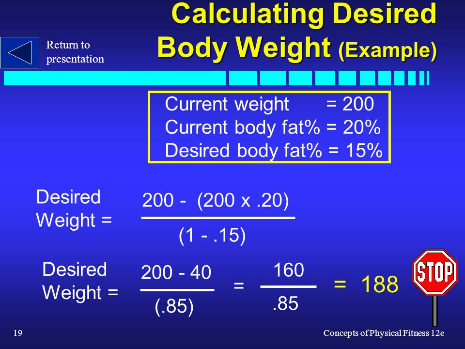 19Concepts of Physical Fitness 12e Calculating Desired Body Weight (Example) Current weight = 200 Current body fat% = 20% Desired body fat% = 15% Desired Weight = 200 - (200 x.20) (1 -.15) Desired Weight = 200 - 40 (.85) = 160.85 = 188 Return to presentation