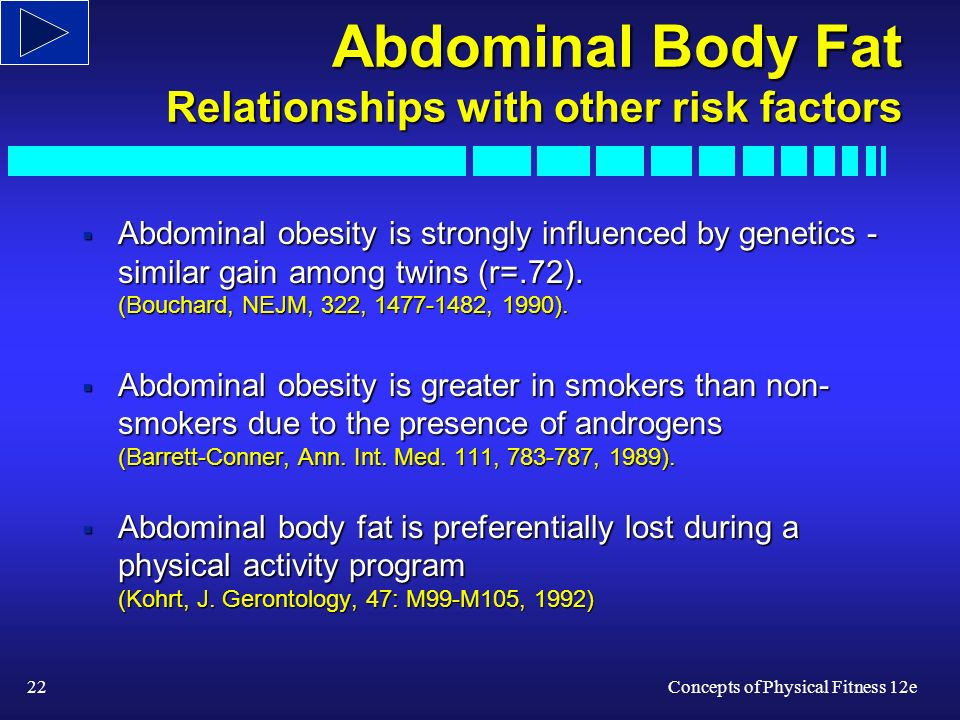 22Concepts of Physical Fitness 12e Abdominal Body Fat Relationships with other risk factors Abdominal obesity is strongly influenced by genetics - similar gain among twins (r=.72).