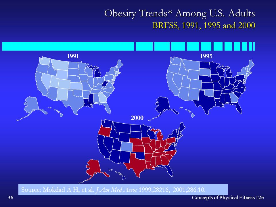 36Concepts of Physical Fitness 12e Obesity Trends* Among U.S.