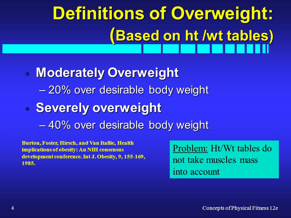 4Concepts of Physical Fitness 12e Definitions of Overweight: ( Based on ht /wt tables) Moderately Overweight Moderately Overweight –20% over desirable body weight Severely overweight Severely overweight –40% over desirable body weight Burton, Foster, Hirsch, and Van Itallie, Health implications of obesity: An NIH consensus development conference.