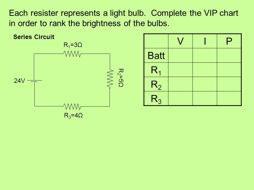 Each resister represents a light bulb. Complete the VIP chart in order to rank the brightness of the bulbs. VIP Batt R1R1 R2R2 R3R3 Series Circuit R 1