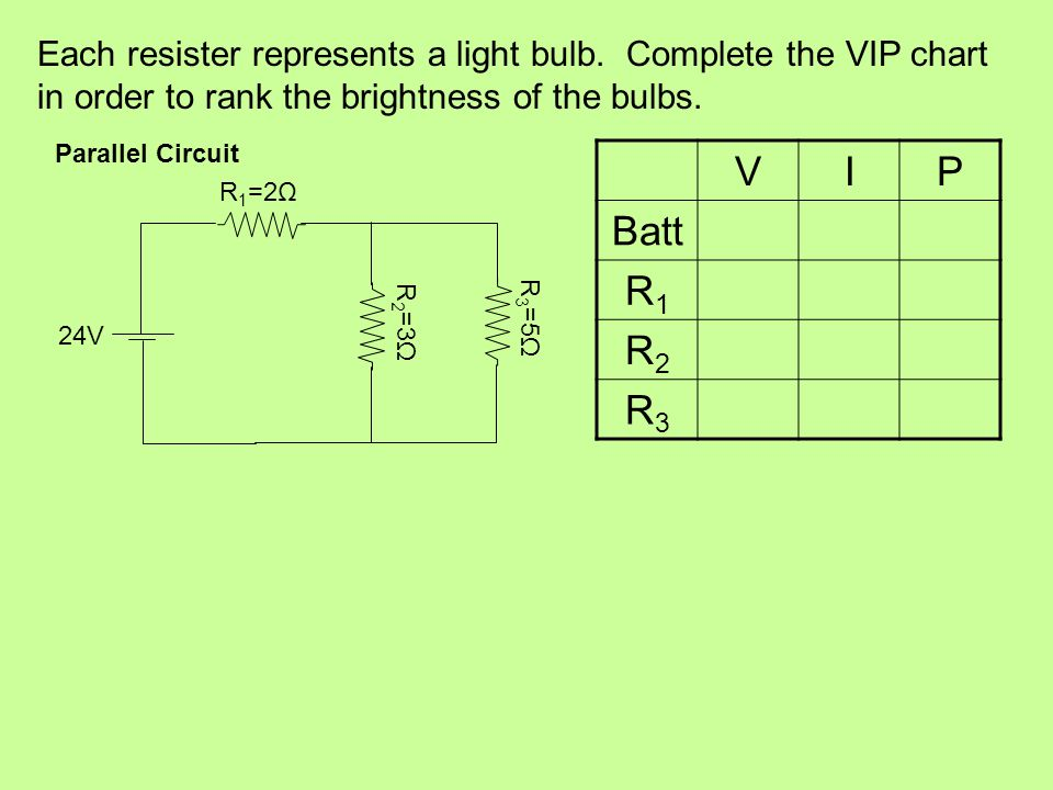 Each resister represents a light bulb. Complete the VIP chart in order to rank the brightness of the bulbs. VIP Batt R1R1 R2R2 R3R3 Parallel Circuit R