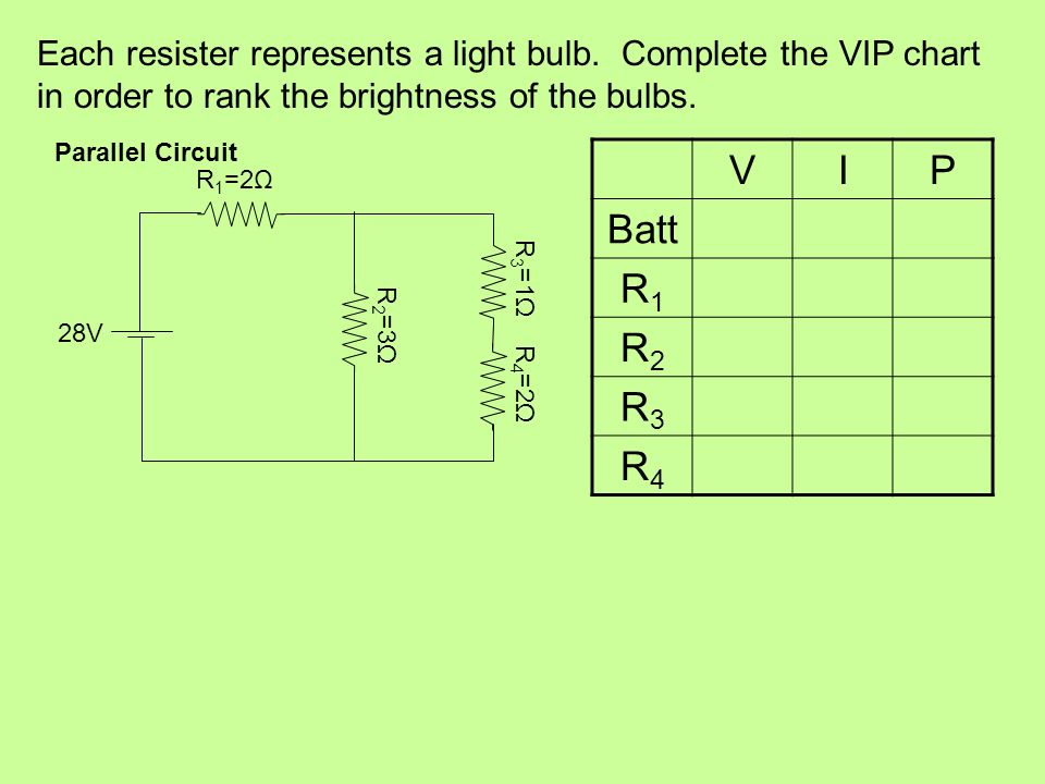 Each resister represents a light bulb. Complete the VIP chart in order to rank the brightness of the bulbs. VIP Batt R1R1 R2R2 R3R3 R4R4 Parallel Circ