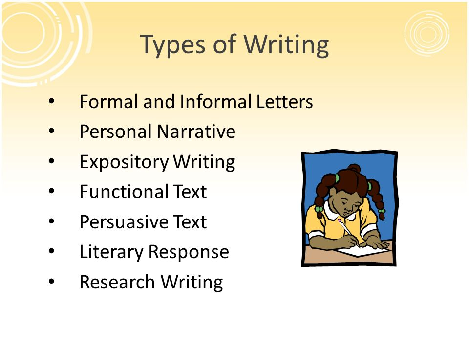 Types of Writing Formal and Informal Letters Personal Narrative Expository Writing Functional Text Persuasive Text Literary Response Research Writing