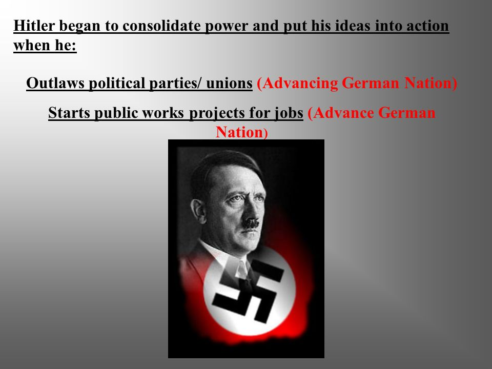 Hitler began to consolidate power and put his ideas into action when he: Starts to rebuild German military (Jewish problem) Everyone must trace family