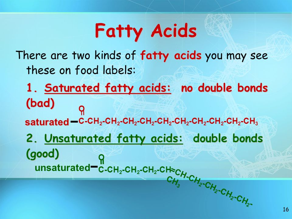 16 Fatty Acids fatty acids There are two kinds of fatty acids you may see these on food labels: 1.Saturated fatty acids: no double bonds (bad) 2.Unsat