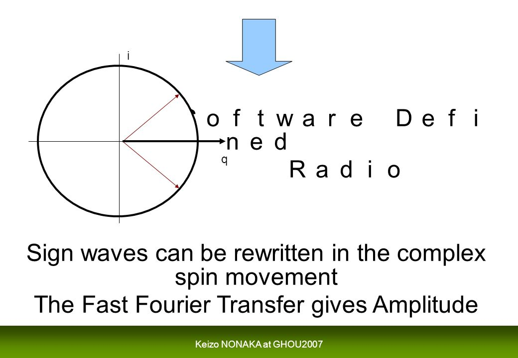 Keizo NONAKA at GHOU2007 Sign waves can be rewritten in the complex spin movement The Fast Fourier Transfer gives Amplitude i q