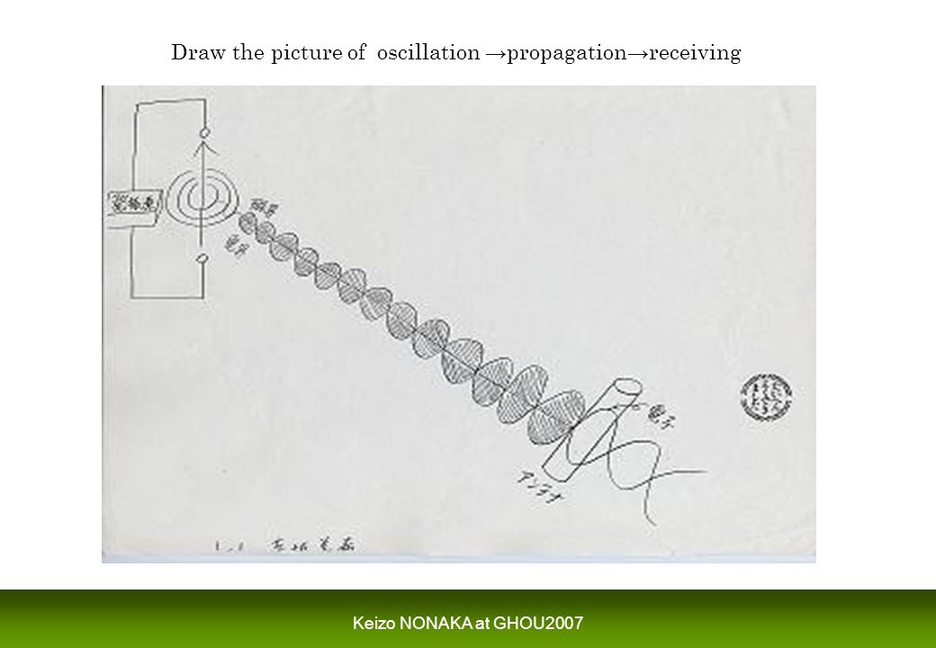 Keizo NONAKA at GHOU2007 Draw the picture of oscillation propagationreceiving