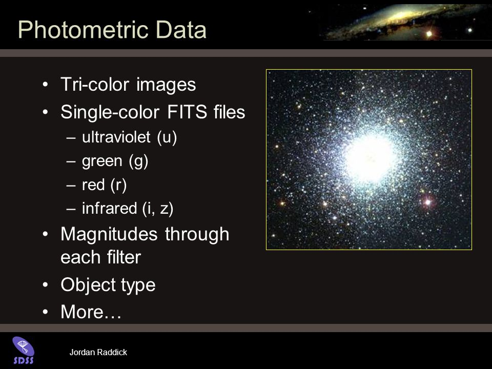 Jordan Raddick Photometric Data Tri-color images Single-color FITS files –ultraviolet (u) –green (g) –red (r) –infrared (i, z) Magnitudes through each