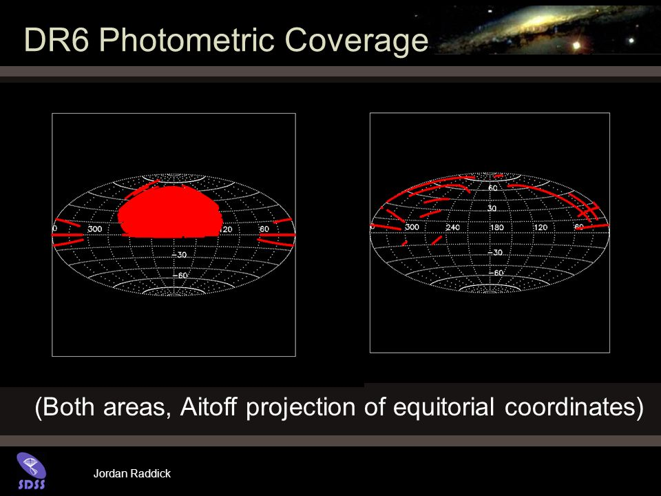 Jordan Raddick DR6 Photometric Coverage (Both areas, Aitoff projection of equitorial coordinates)