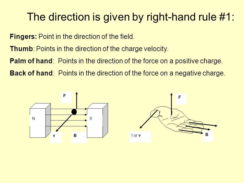 The direction is given by right-hand rule #1: Fingers: Point in the direction of the field. Thumb: Points in the direction of the charge velocity. Pal
