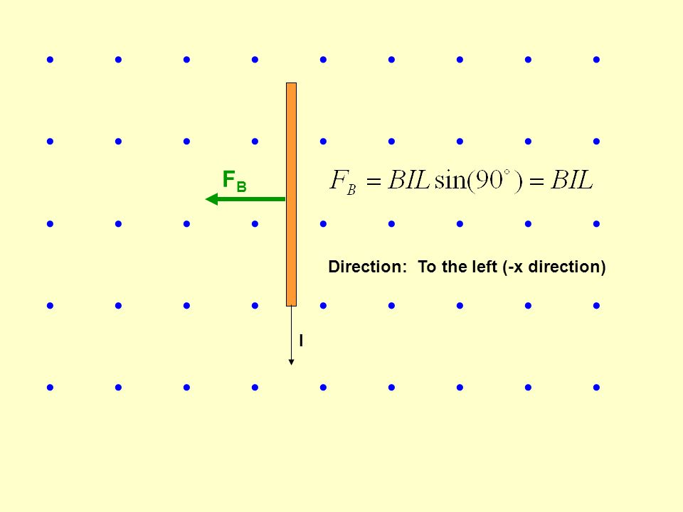 I FBFB Direction: To the left (-x direction)