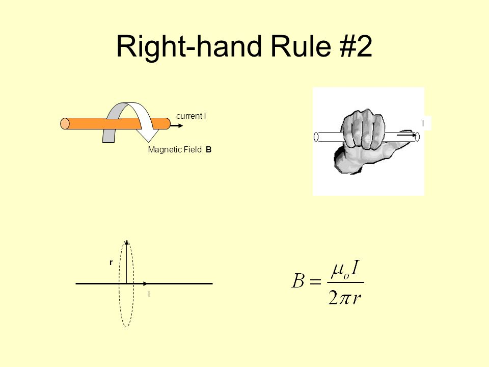Right-hand Rule #2 current I Magnetic Field B I I r