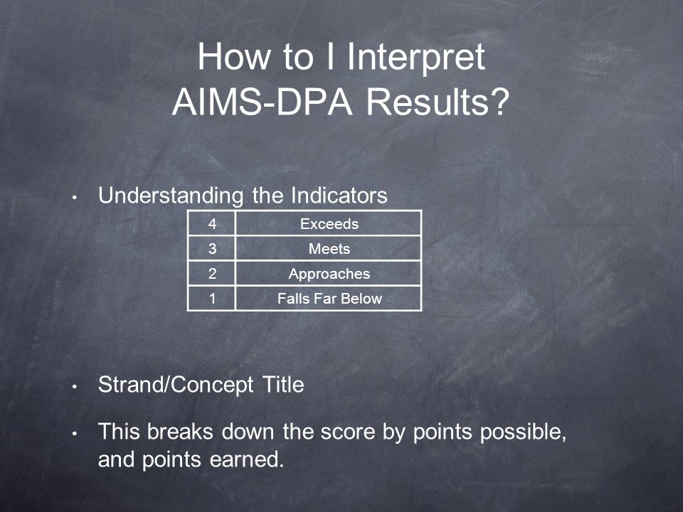 How to I Interpret AIMS-DPA Results.