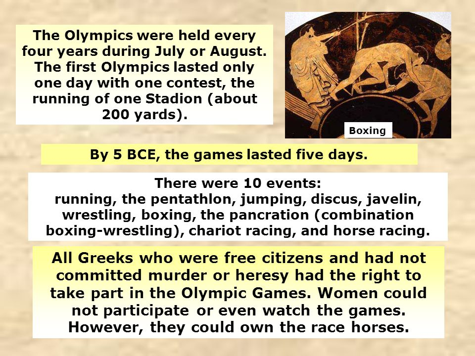 The Olympics were held every four years during July or August. The first Olympics lasted only one day with one contest, the running of one Stadion (ab