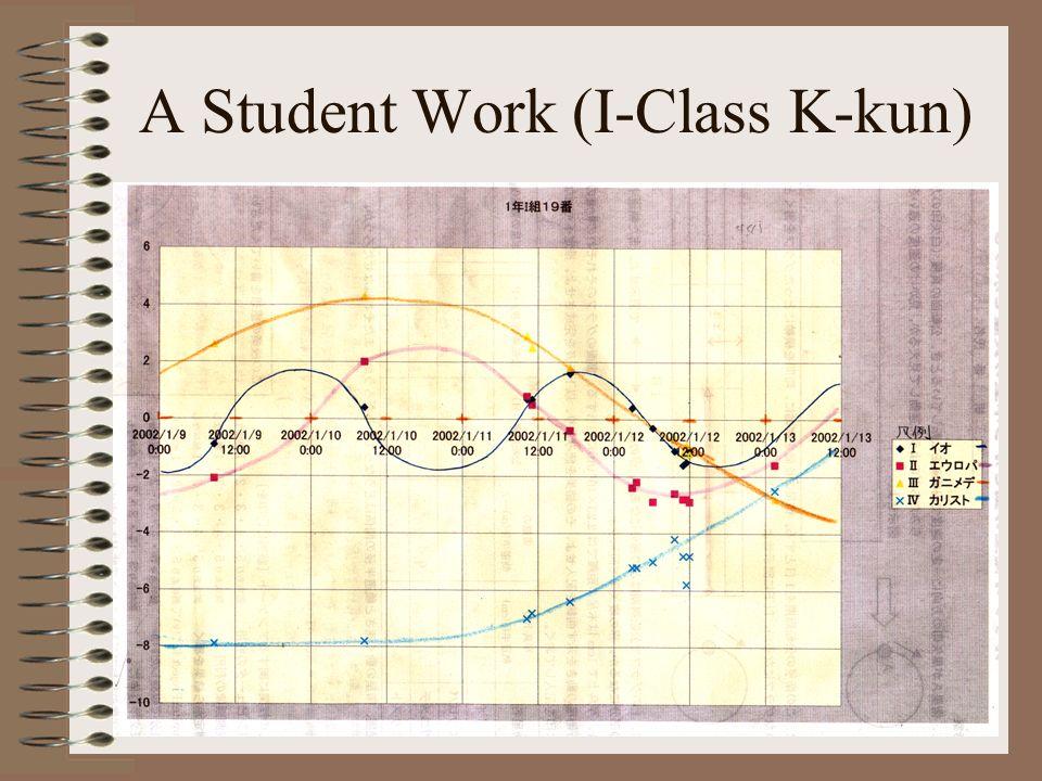 A Student Work (I-Class K-kun)