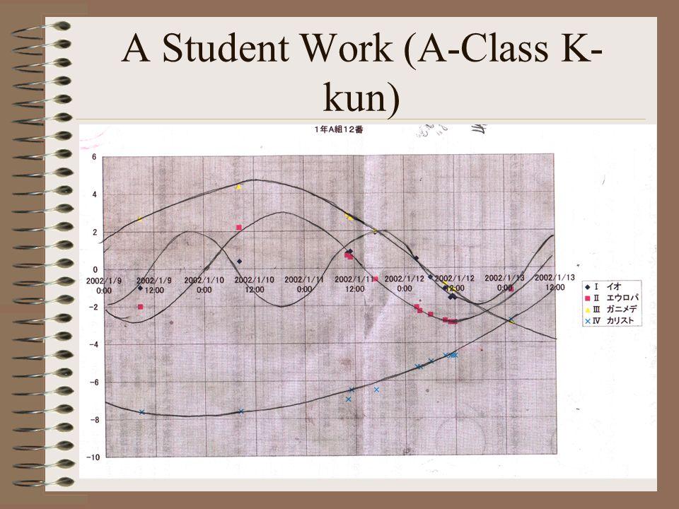 A Student Work (A-Class K- kun)