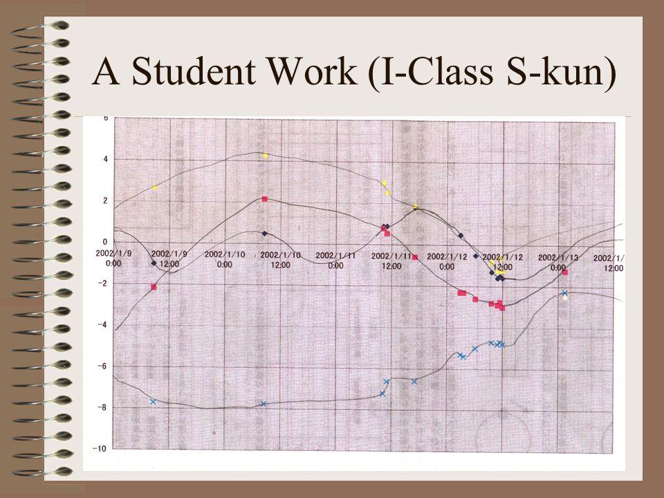A Student Work (I-Class S-kun)