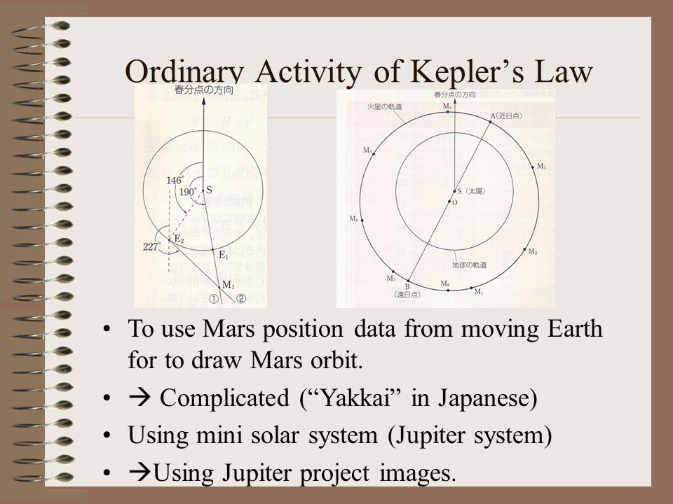 Ordinary Activity of Keplers Law To use Mars position data from moving Earth for to draw Mars orbit.
