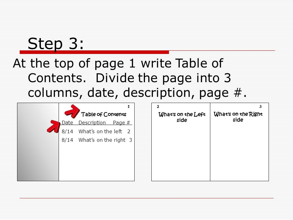 Step 3: At the top of page 1 write Table of Contents. Divide the page into 3 columns, date, description, page #. Table of Contents 132 Date Descriptio