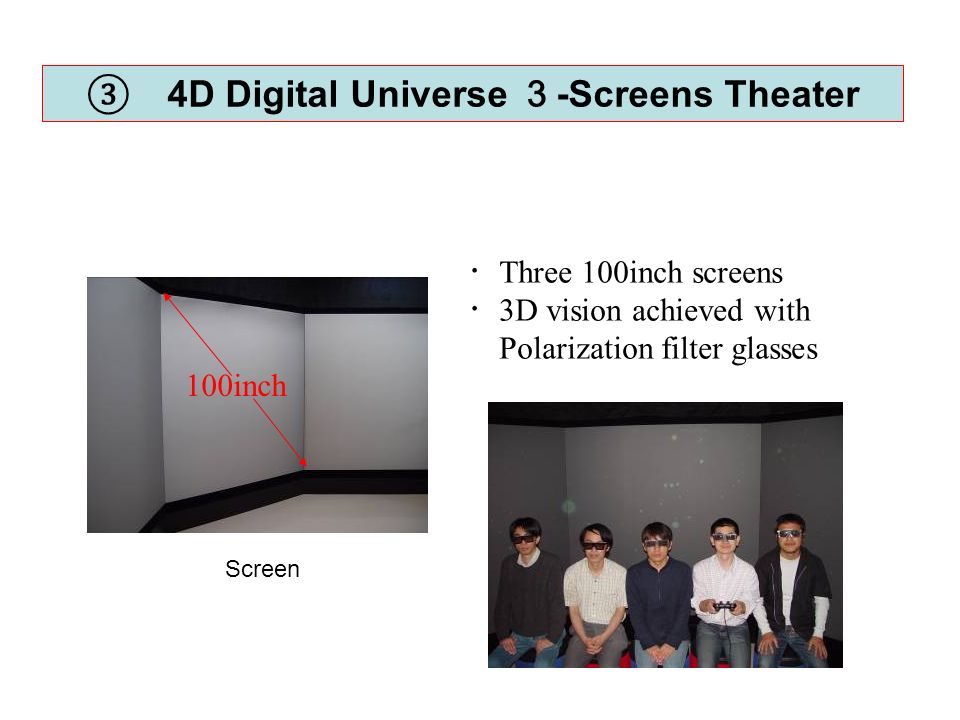 Three 100inch screens 3D vision achieved with Polarization filter glasses 100inch 4D Digital Universe -Screens Theater Screen