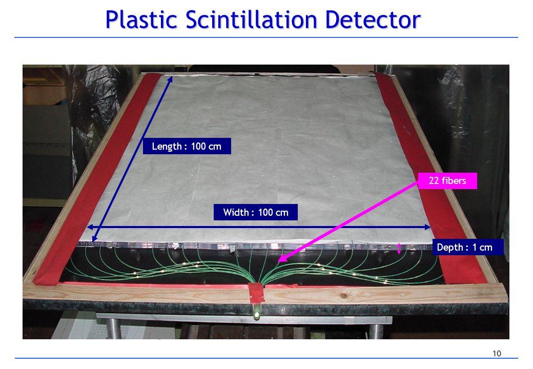 10 Plastic Scintillation Detector Depth : 1 cm Length : 100 cm Width : 100 cm 22 fibers