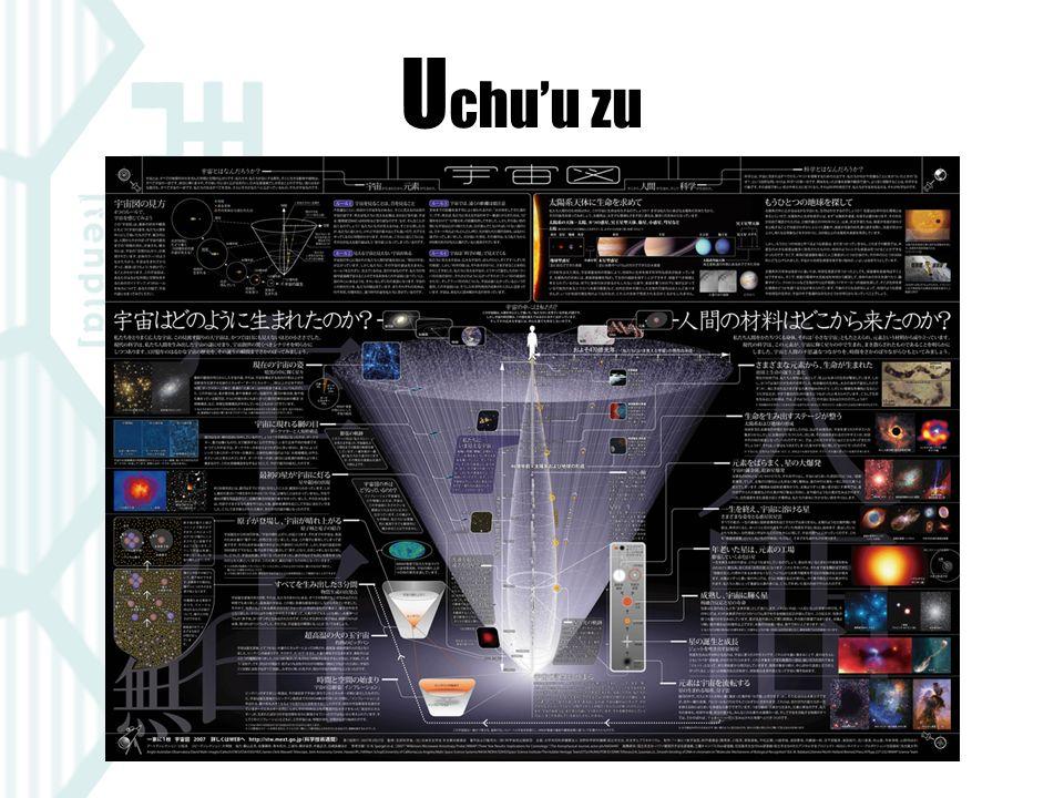 Large Scale Structure Sensu U chuu zu