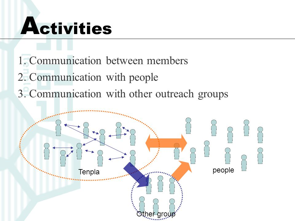 1. Communication between members 2. Communication with people 3. Communication with other outreach groups A ctivities Tenpla people Other group