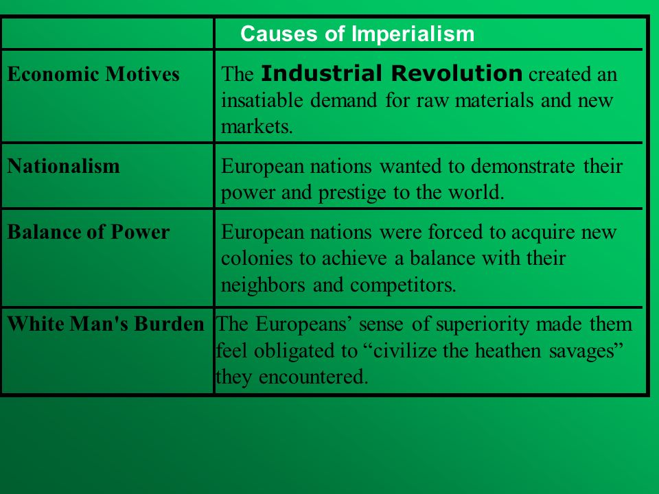 Causes of Imperialism Economic Motives The Industrial Revolution created an insatiable demand for raw materials and new markets. Nationalism European