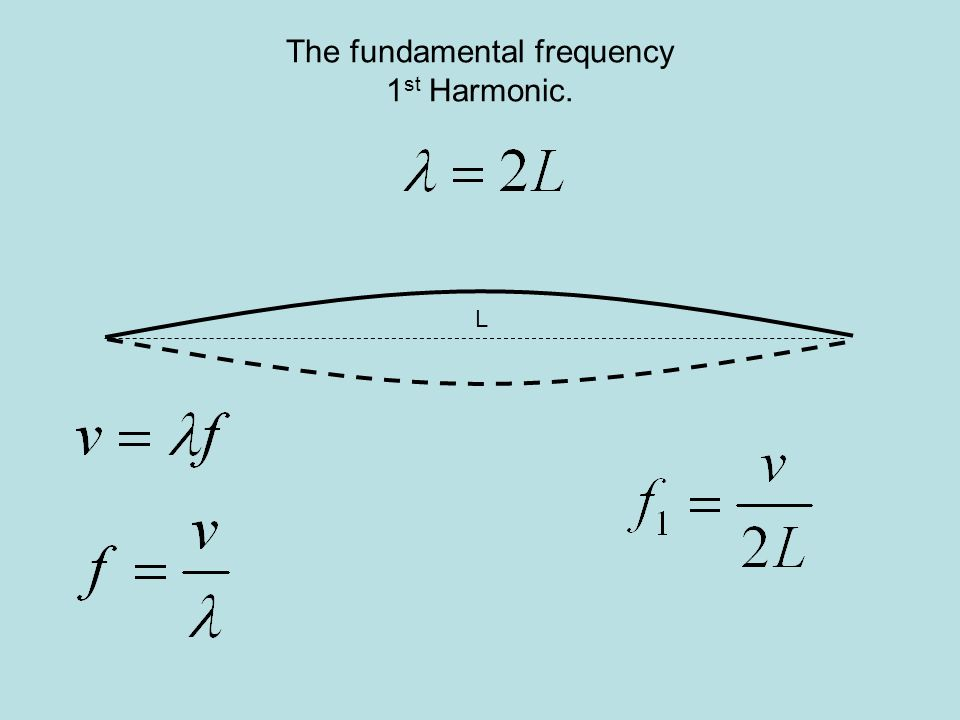 The fundamental frequency 1 st Harmonic. L
