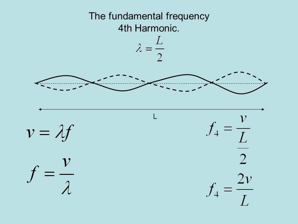 The fundamental frequency 4th Harmonic. L