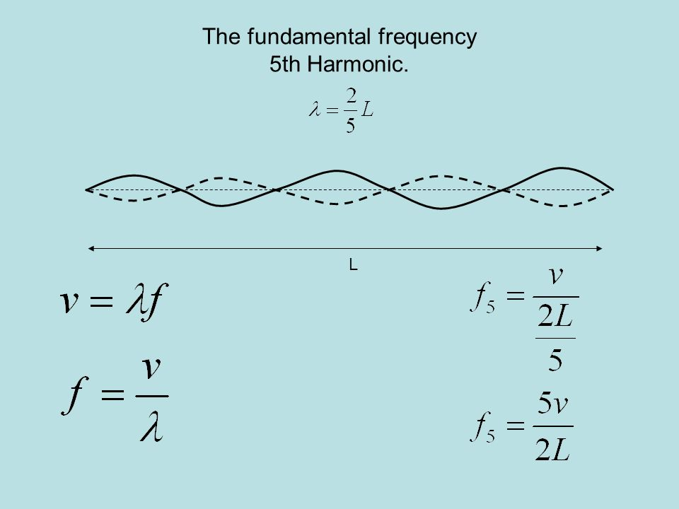 The fundamental frequency 5th Harmonic. L