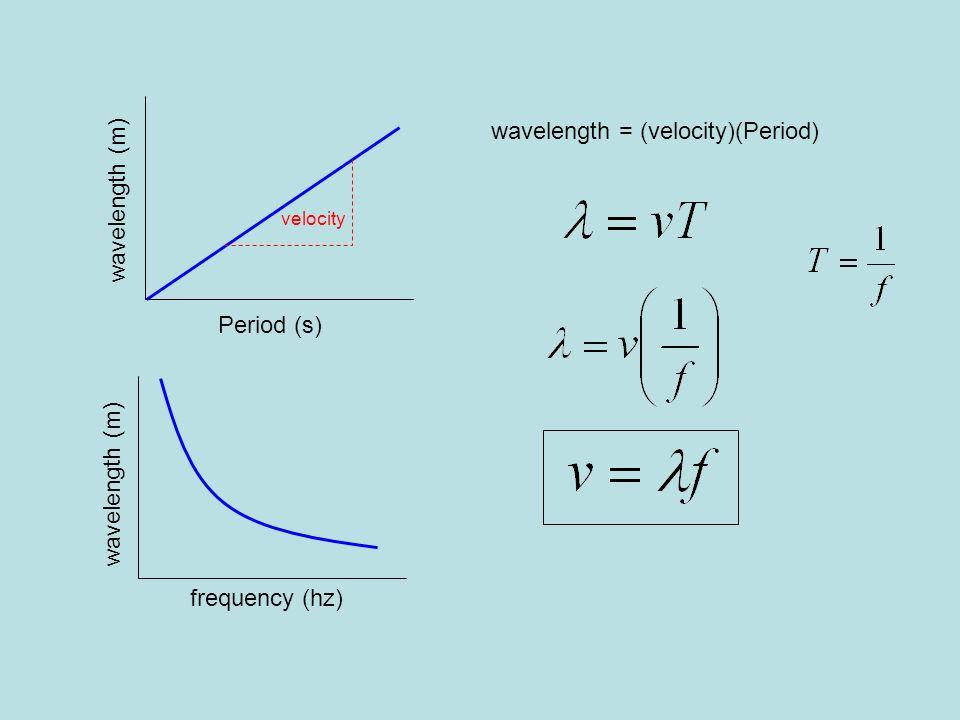 wavelength (m) Period (s) velocity wavelength = (velocity)(Period) wavelength (m) frequency (hz)