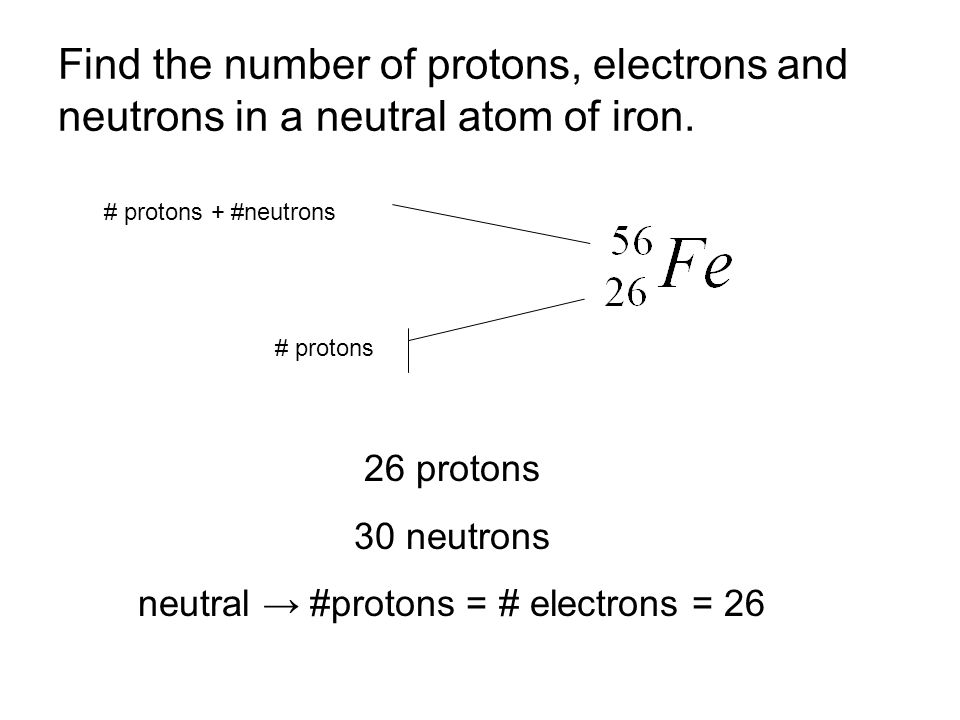 Find the number of protons, electrons and neutrons in a neutral atom of iron.