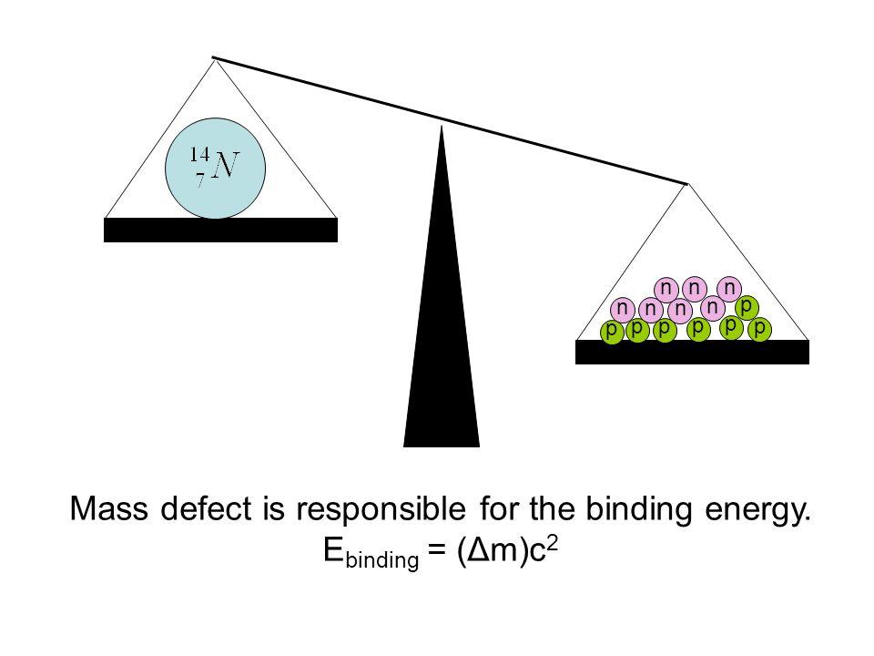p p p p p p p n n n n n n n Mass defect is responsible for the binding energy. E binding = (Δm)c 2