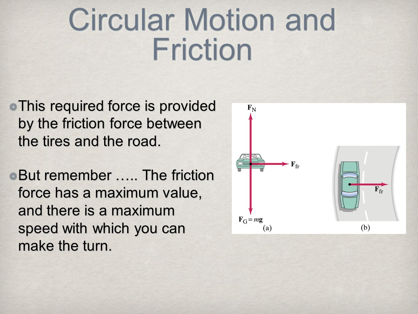 Circular Motion and Friction This required force is provided by the friction force between the tires and the road. But remember ….. The friction force