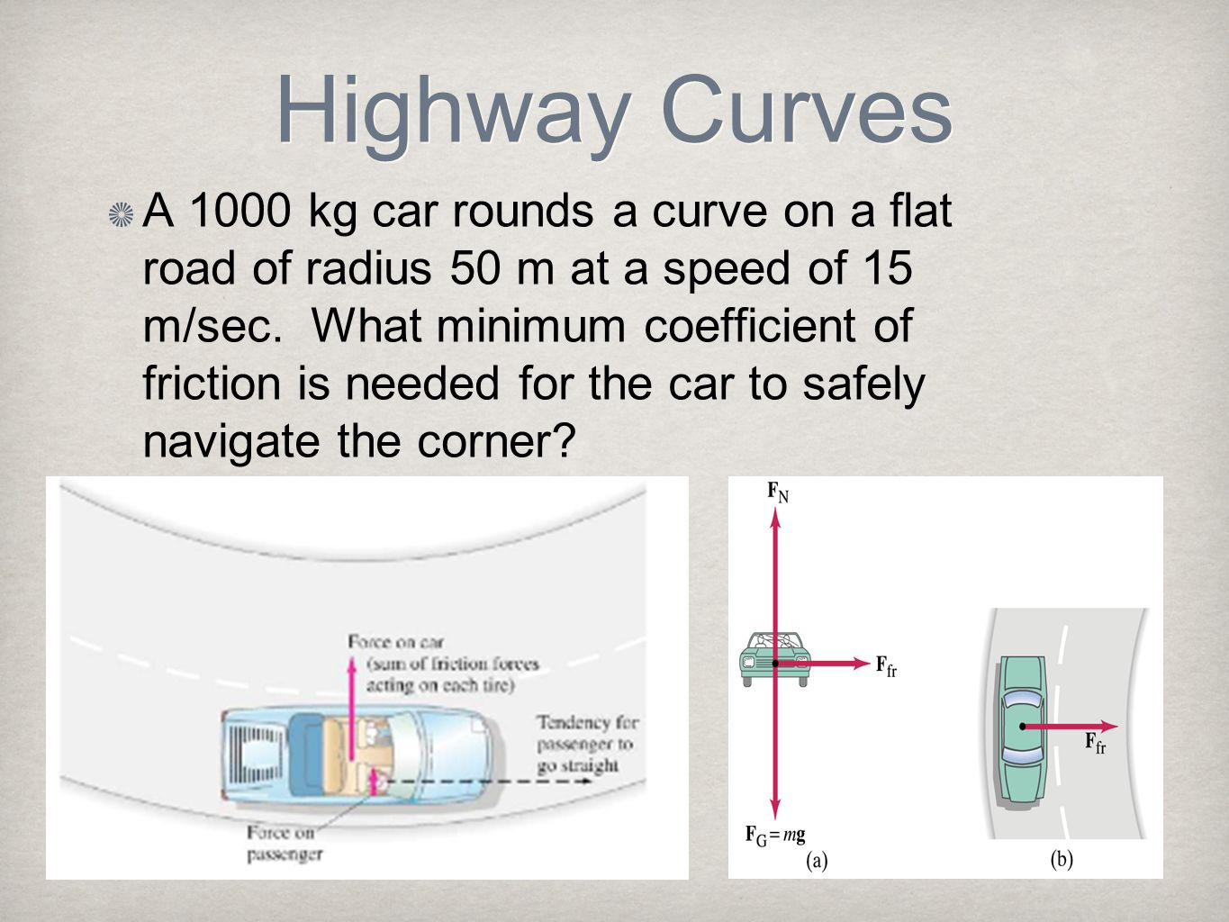 Highway Curves A 1000 kg car rounds a curve on a flat road of radius 50 m at a speed of 15 m/sec. What minimum coefficient of friction is needed for t