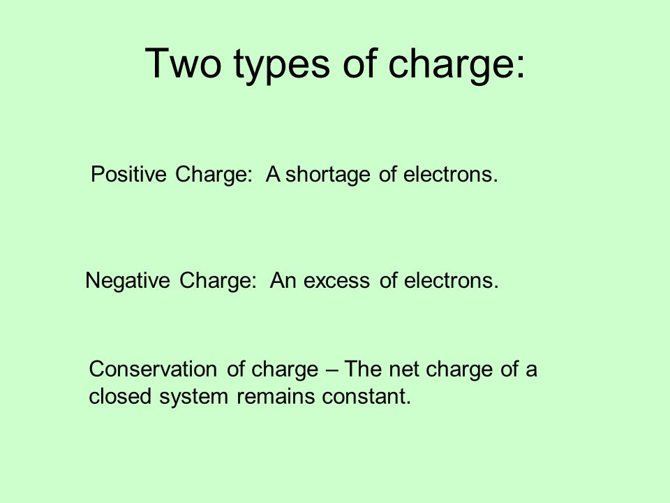 Two types of charge: Positive Charge: A shortage of electrons. Negative Charge: An excess of electrons. Conservation of charge – The net charge of a c